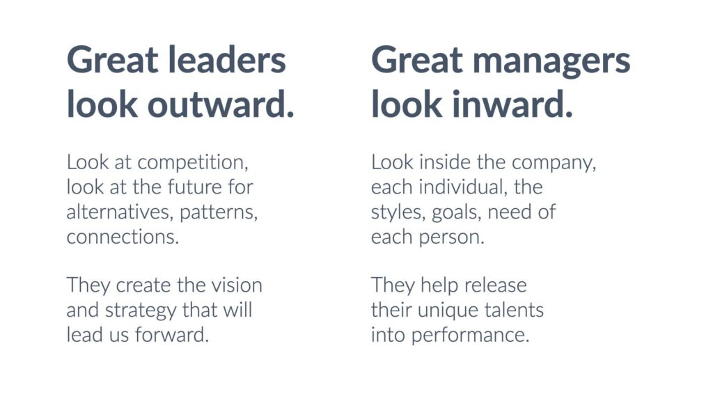 Infographic explaining how great leaders look outward and great managers look inward
