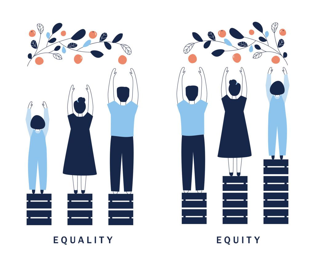 People of different heights standing on equal stacks of books reaching for fruit (equality, a perceived DEI value) vs. people standing on stacks adjusted for their height so they can all reach the fruit (equity, a true DEI value)